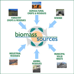 types of energy sources pdf